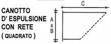 Canotto Quadrato di Espulsione con Rete Dimensioni