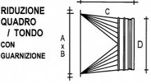 Riduzione Quadro-Tondo con Guarnizione Dimensioni
