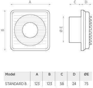 Standard 8 Dimensioni