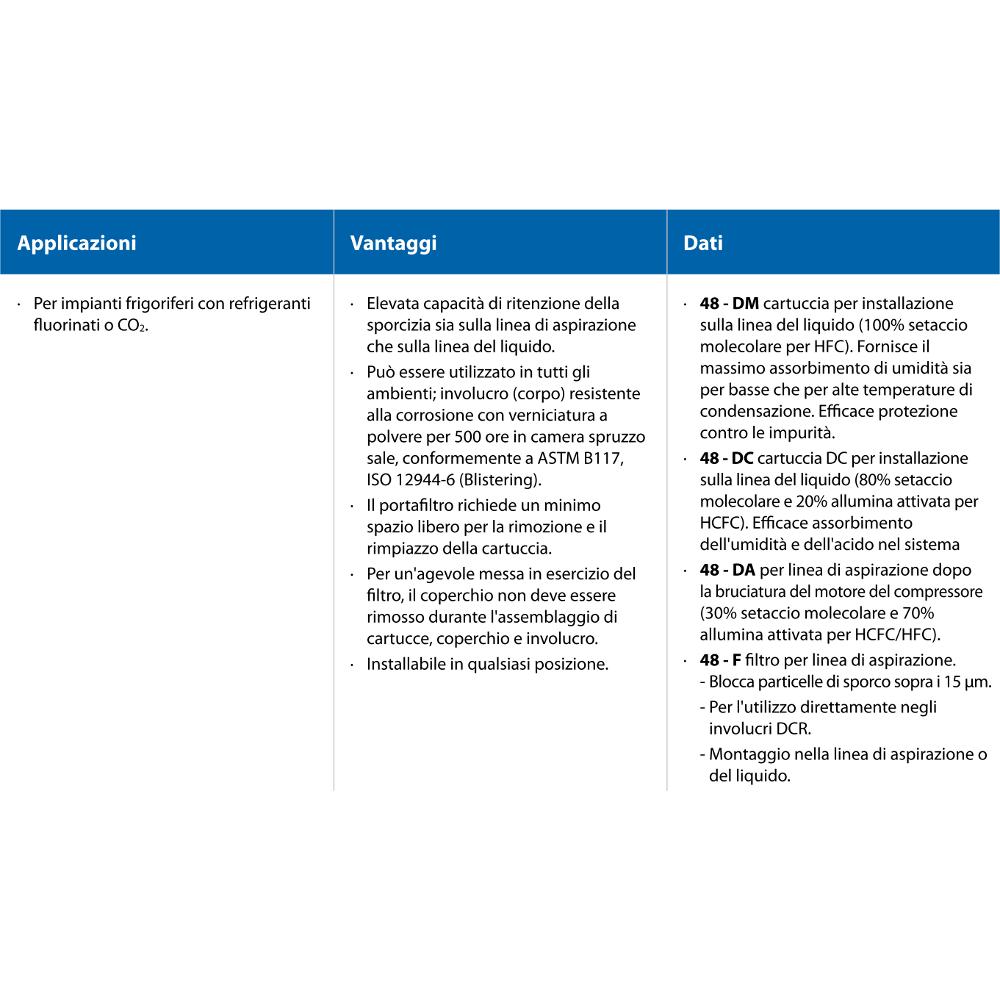 Filtro Disidratatore DCR Caratteristiche-2