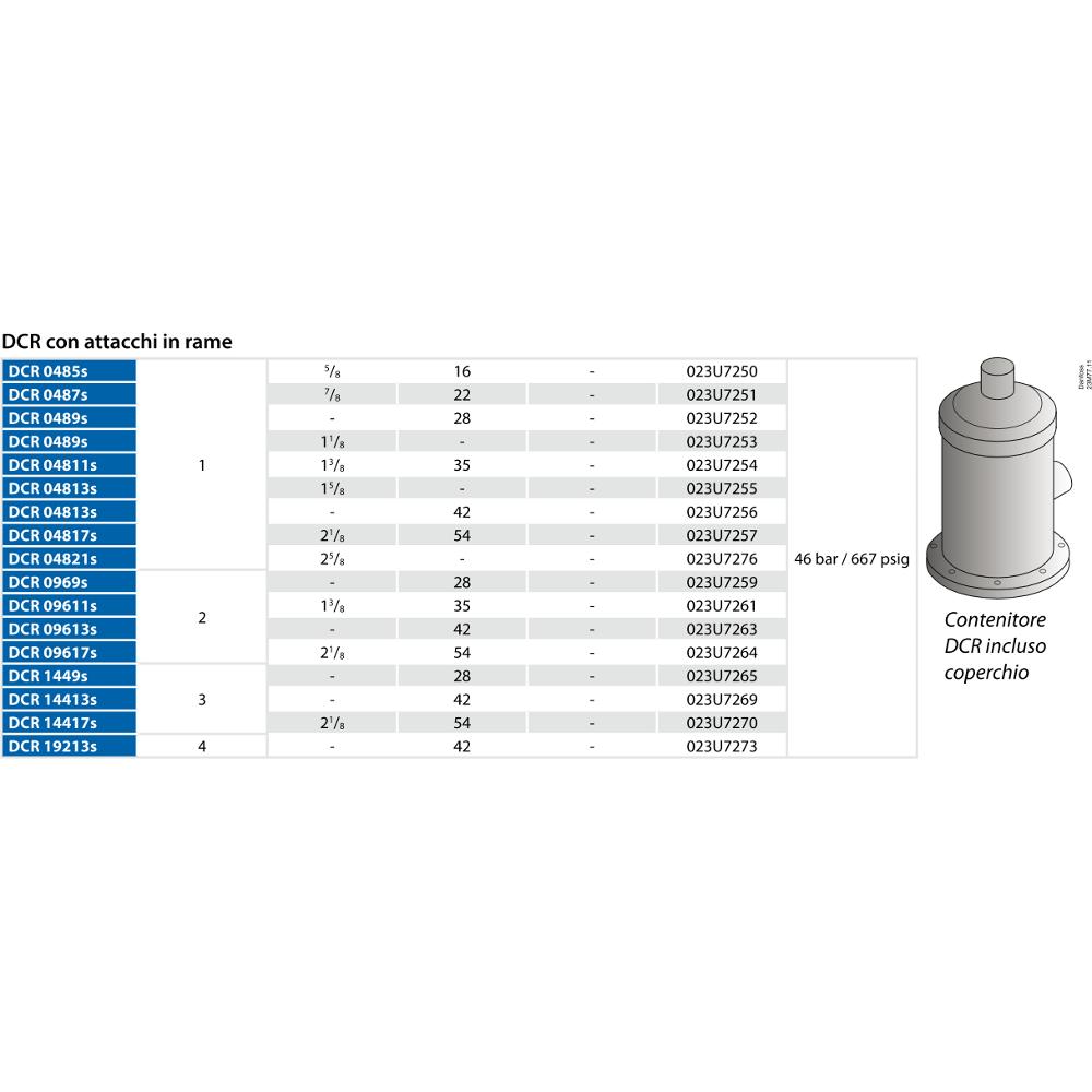 Filtro Disidratatore DCR Tabella-3