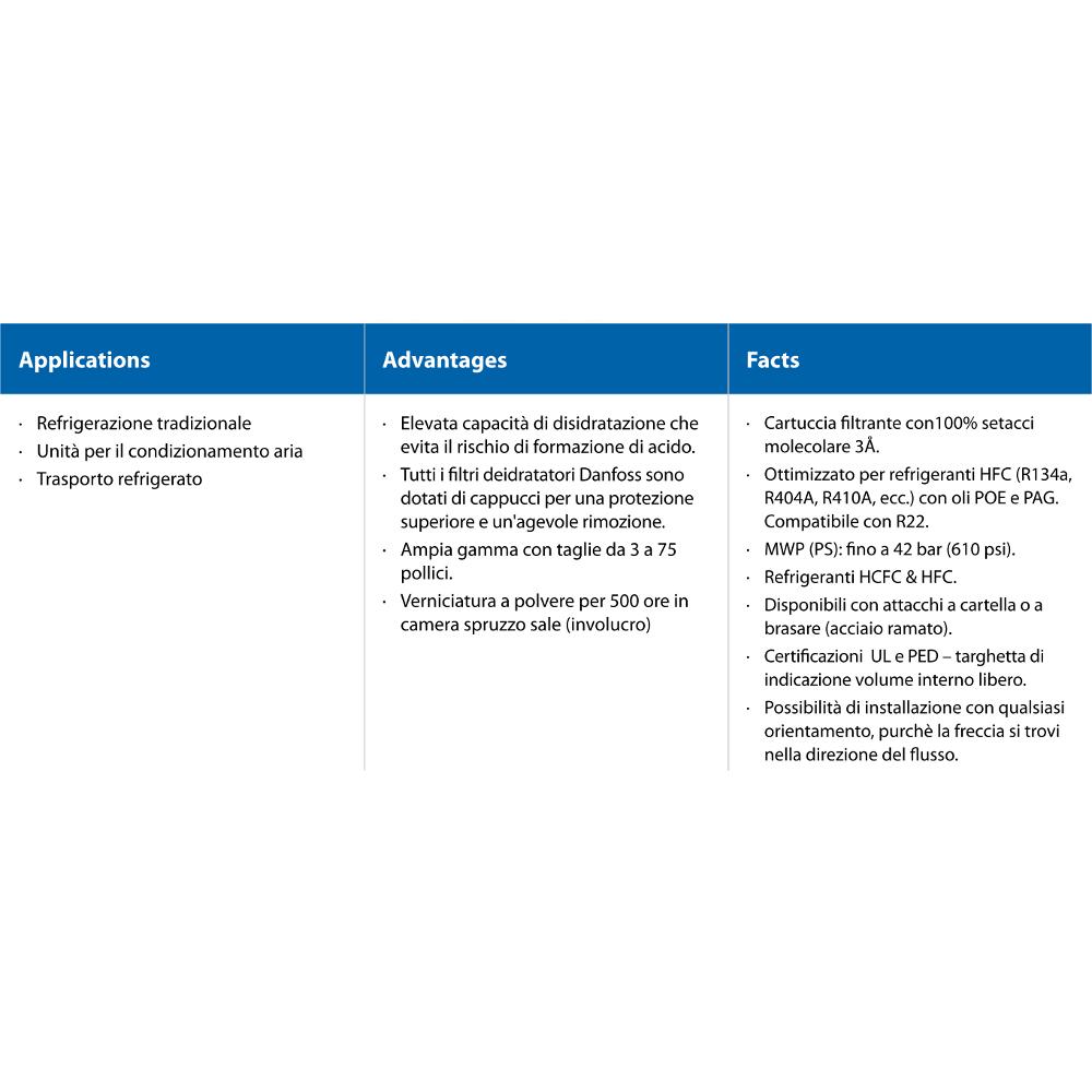 Filtro Disidratatore DML Caratteristiche-2