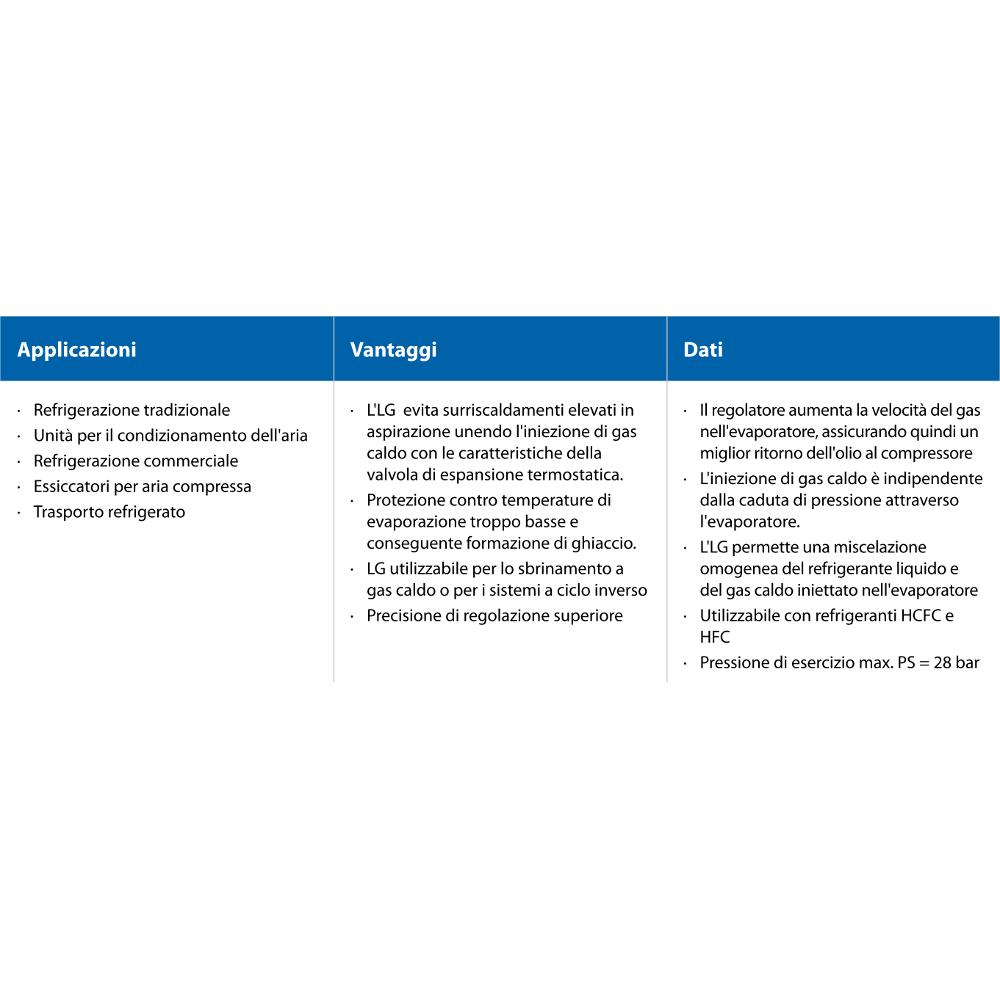 Regolatore capacità CPCE Caratteristiche-2