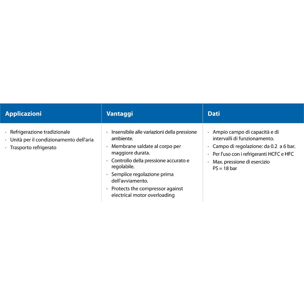 Regolatori pressione carter KVL Caratteristiche-2