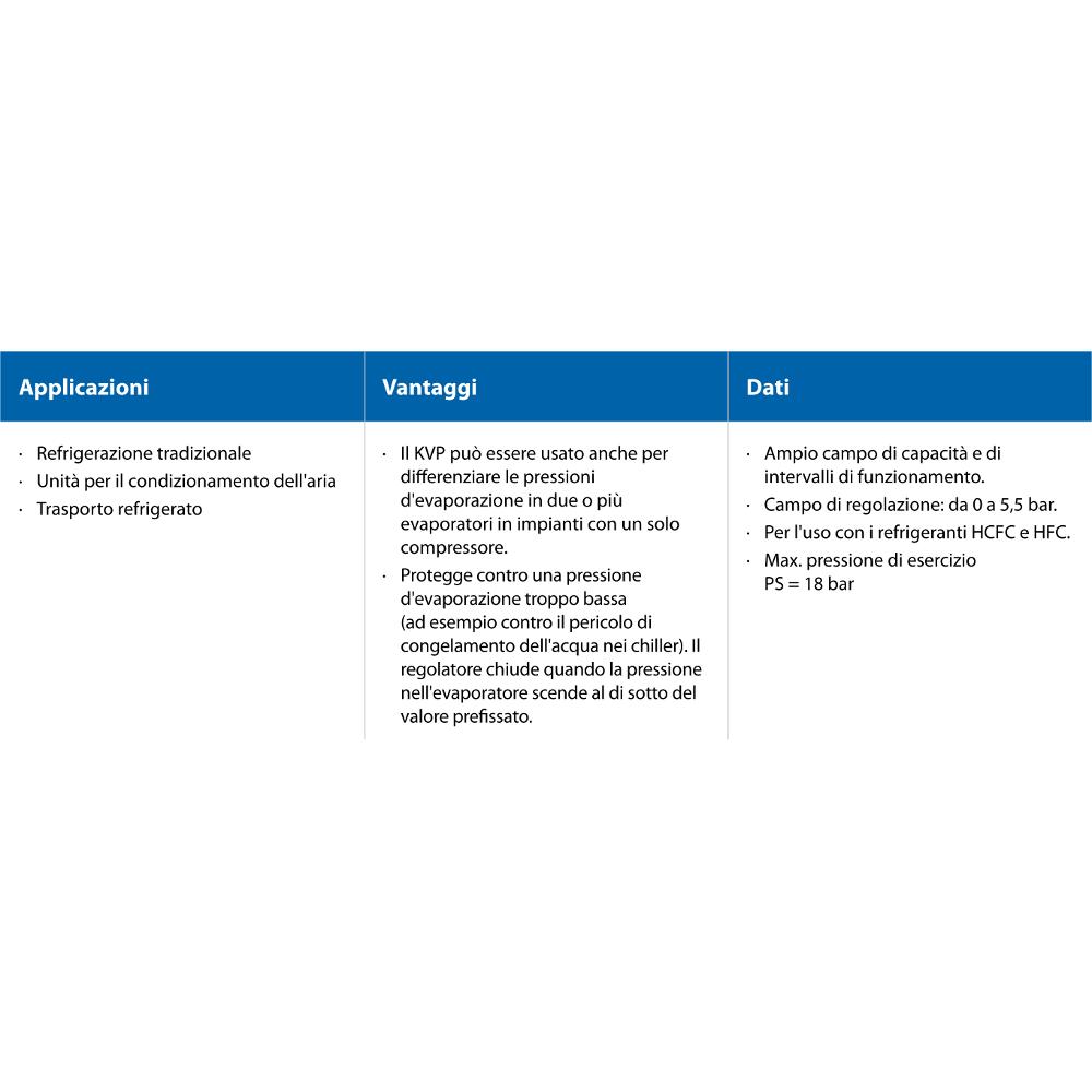 Regolatore pressione evaporazione KVP Caratteristiche-2