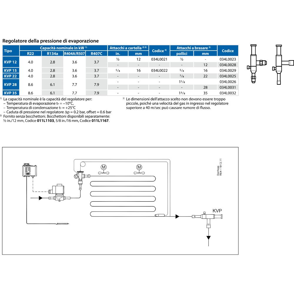 Regolatore pressione evaporazione KVP Tabella