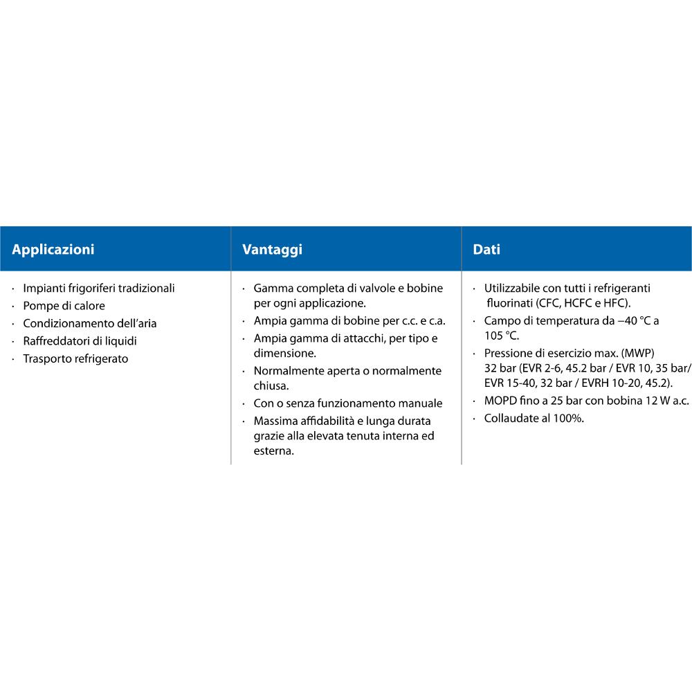 Valvole solenoidi e bobine EVR Caratteristiche-2